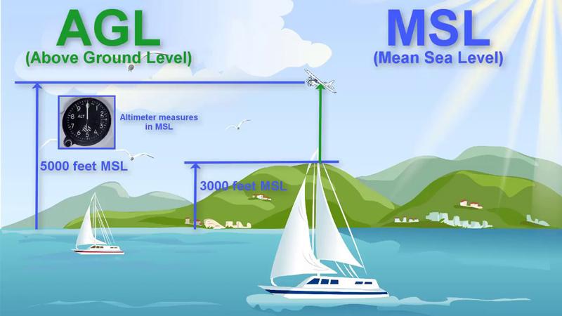 agl vs msl